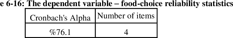 table 6-16