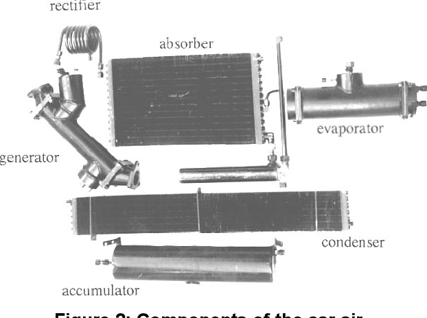 PDF] A car air-conditioning system based on an absorption