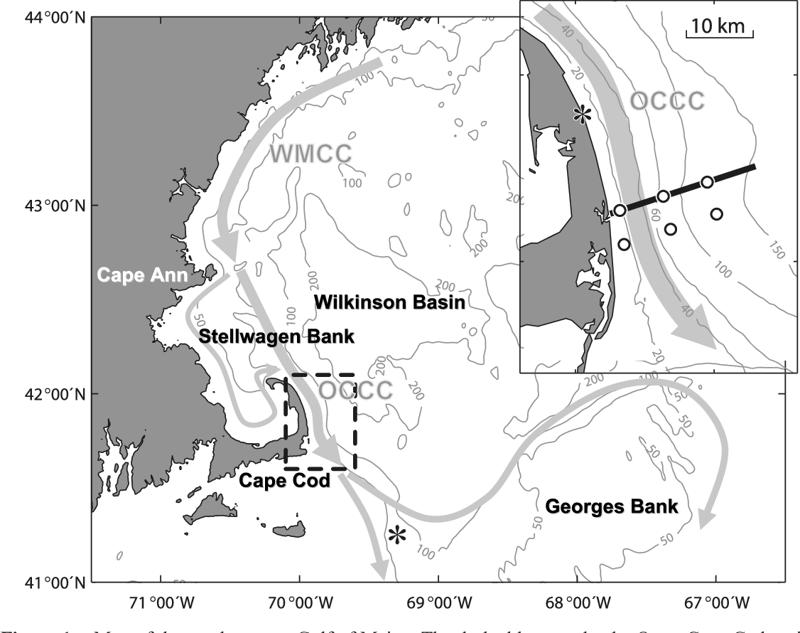 Figure 1 from A coastal current in winter: 2. Wind forcing ... on map of pembroke maine, map of lexington maine, map of penobscot bay maine, map of franklin maine, map of cambridge maine, map of marblehead maine, map of new hampshire maine, map of roxbury maine, map of belmont maine, map of casco bay maine, map of burlington maine, map of falmouth maine, map of provincetown maine, map of deer island maine, map of united states maine, map of boston maine, map of maine and mass, map of topsfield maine, map of beverly maine, map of dayton maine,