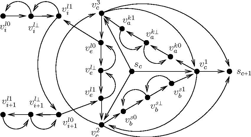 Figure 20: The graph D3c with its connections to P l i and P l i+1.
