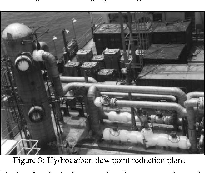 Pdf Determination Of Hydrocarbon Dew Point In Natural