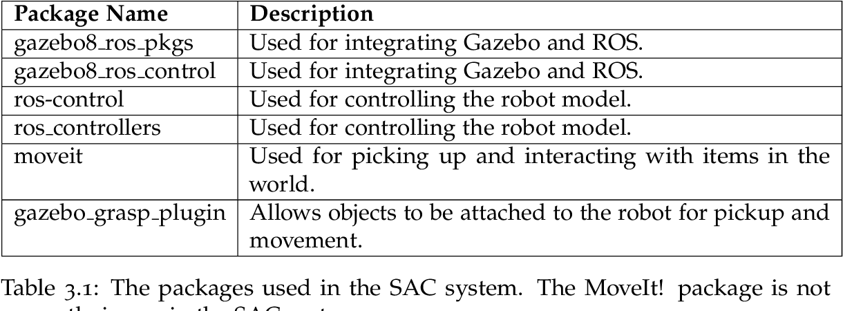 PDF] A Robotics Framework for Simulation and Control of a