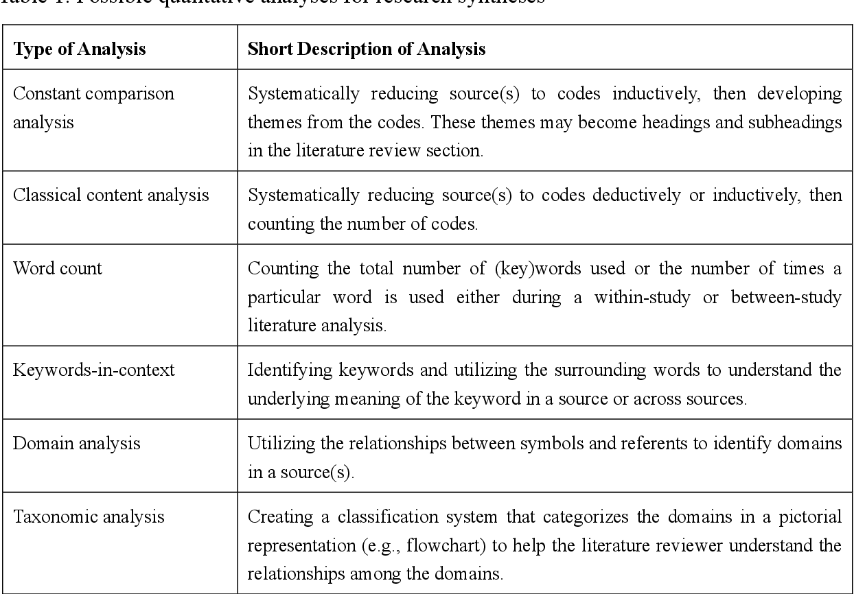 methodology for literature review