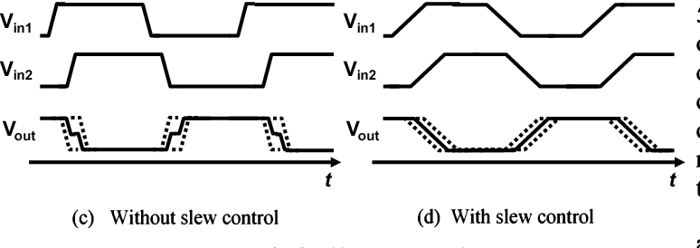 figure i from a 0 5v 6-bit scalable phase interpolator