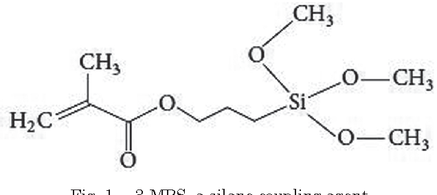 Figure 1 from Review of titanate coupling agents and their