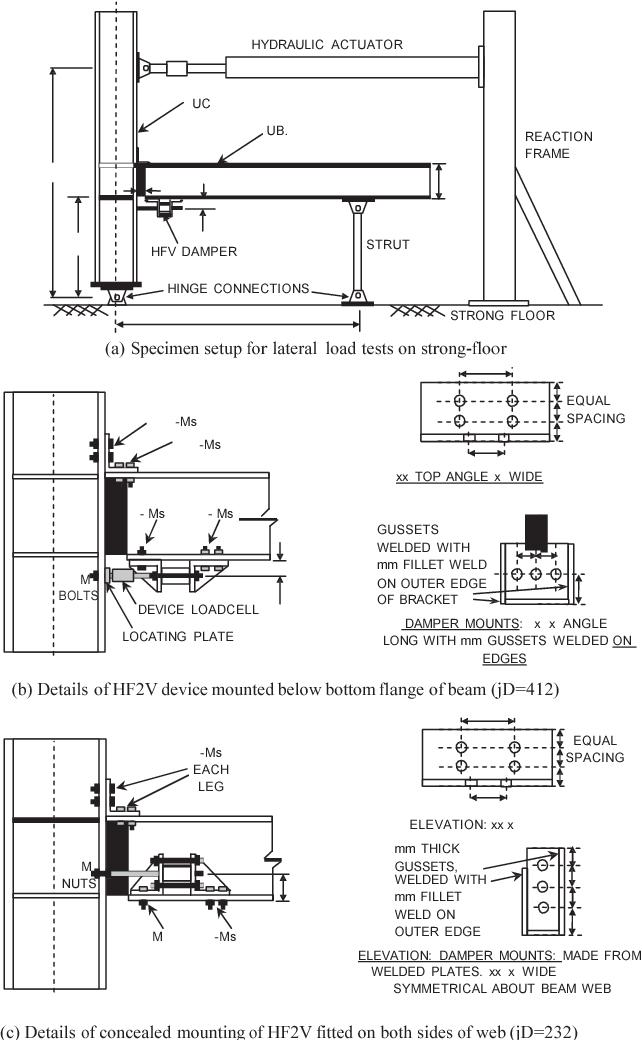 Figure 2 from Damage Avoidance Design Steel Beam-Column
