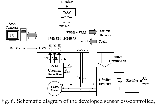 Figure 6 from A low-cost sensorless control for reduced ... on