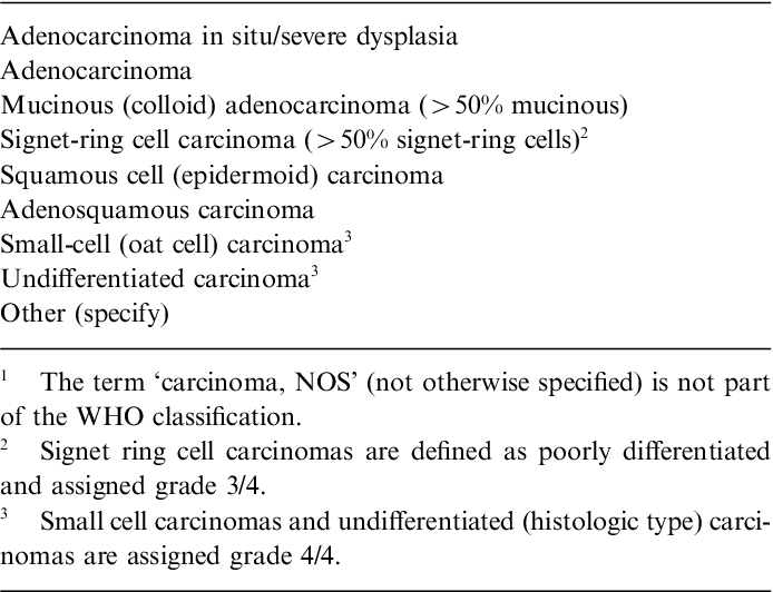 Pathology Report In Colon Cancer What Is Prognostically Important Semantic Scholar