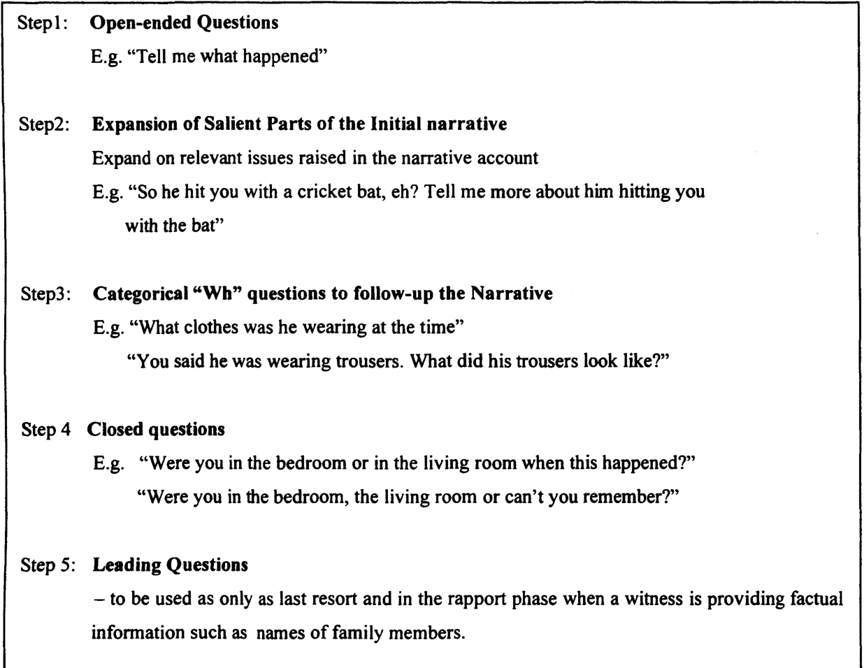 Pdf Are You Listening To Me Responding To And Constructing Meaning From Children S Accounts In Forensic Interviews Semantic Scholar