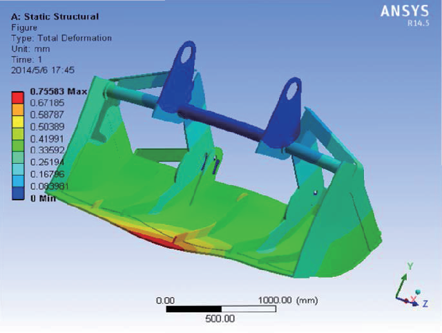 Finite element analysis and optimized design of tower crane