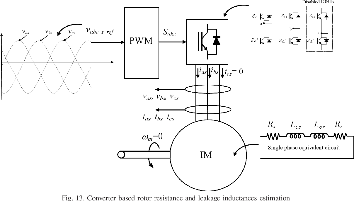 Phase Induction Motor Equivalent Circuit Diagram Circle Diagram Of