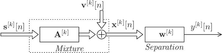 figure 10