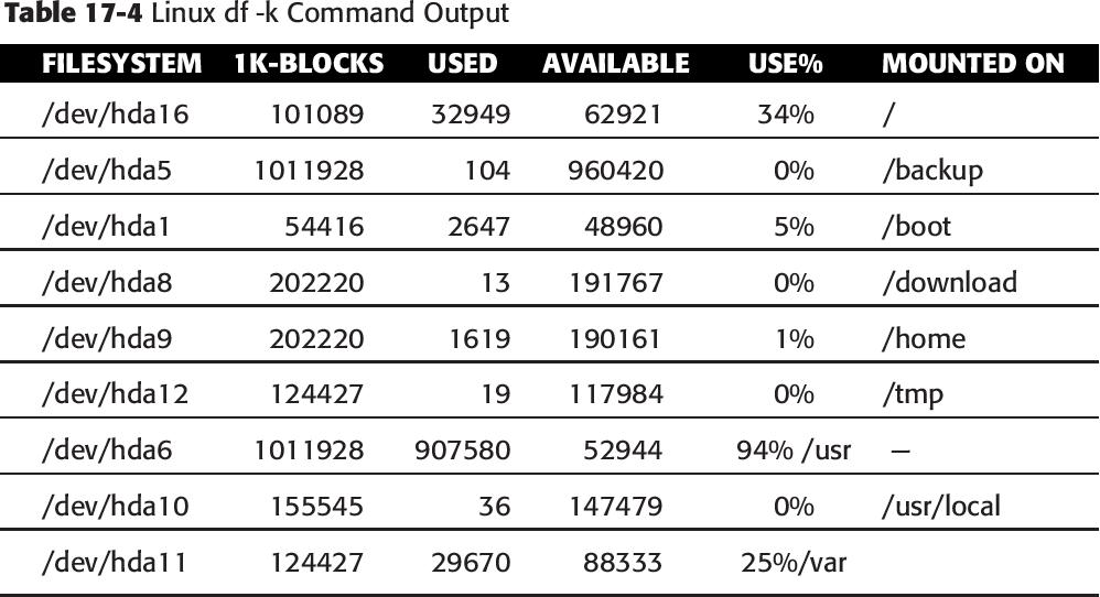 PDF] Mastering Unix Shell Scripting: Bash, Bourne, and Korn