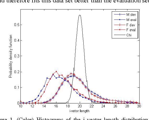 Gaussian (software) - Semantic Scholar