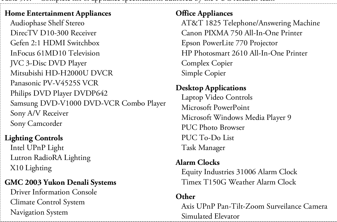 PDF] Automatically generating high-quality user interfaces for ...