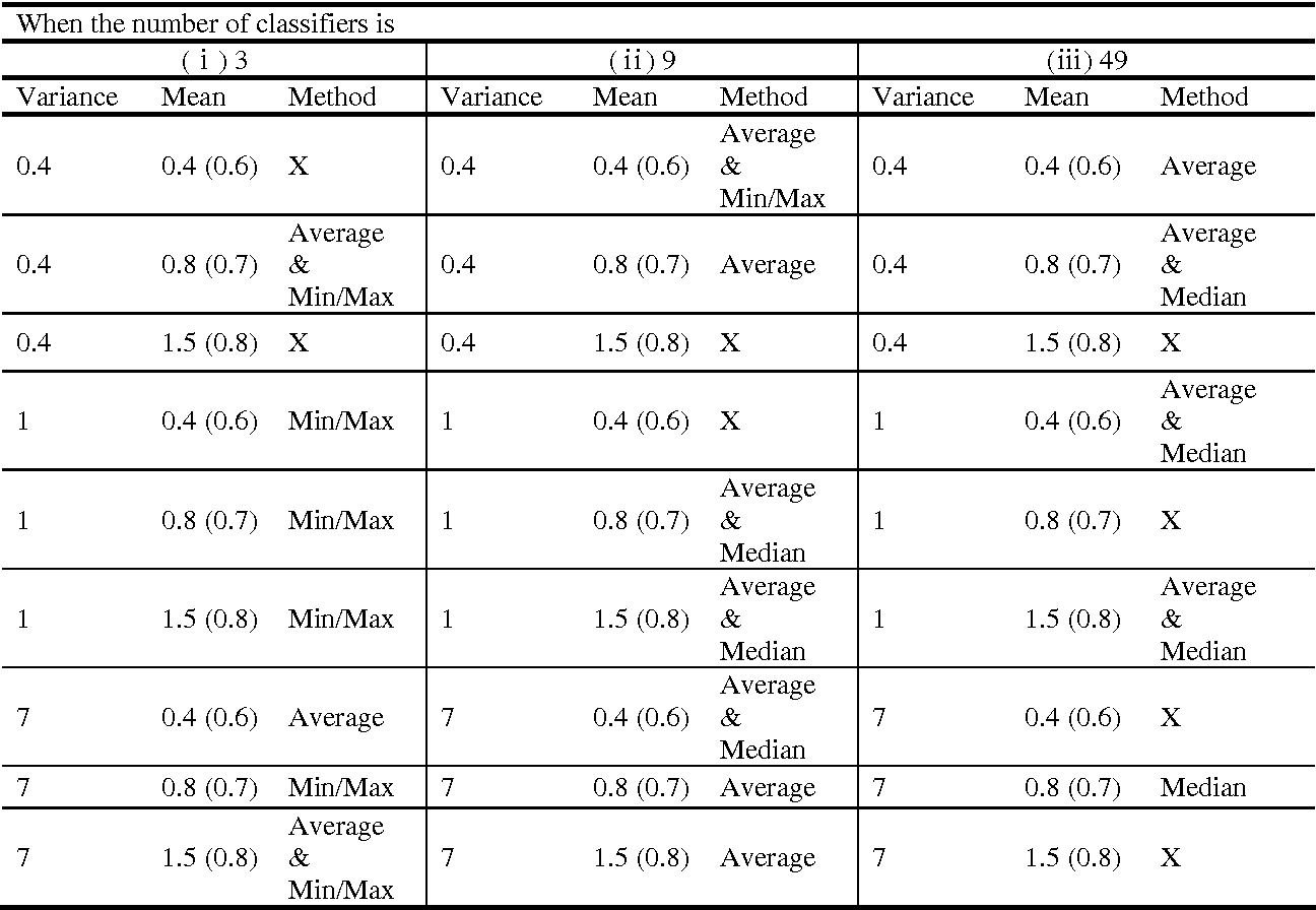 table 2-3