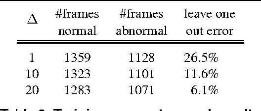 Detecting abnormal gait - Semantic Scholar