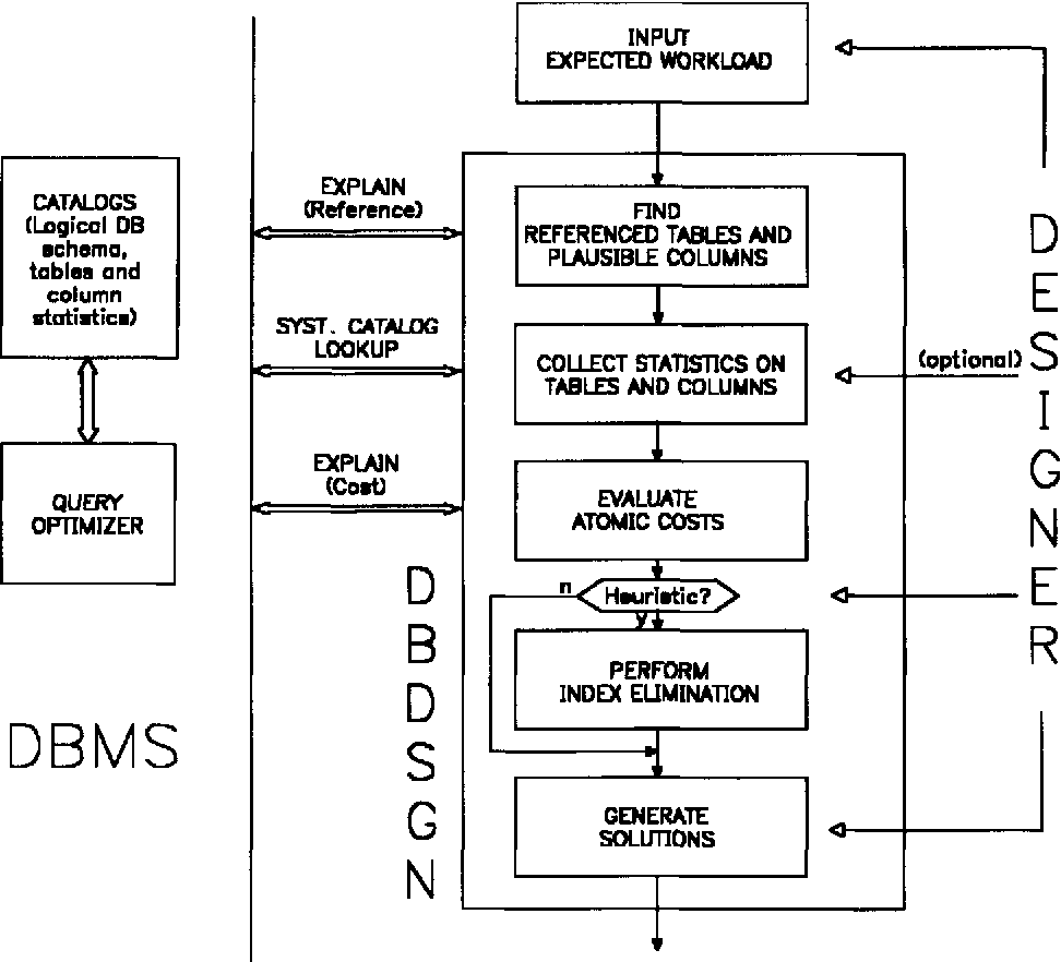 Pdf Physical Database Design For Relational Databases Semantic Scholar,Paper Cut Out Designs