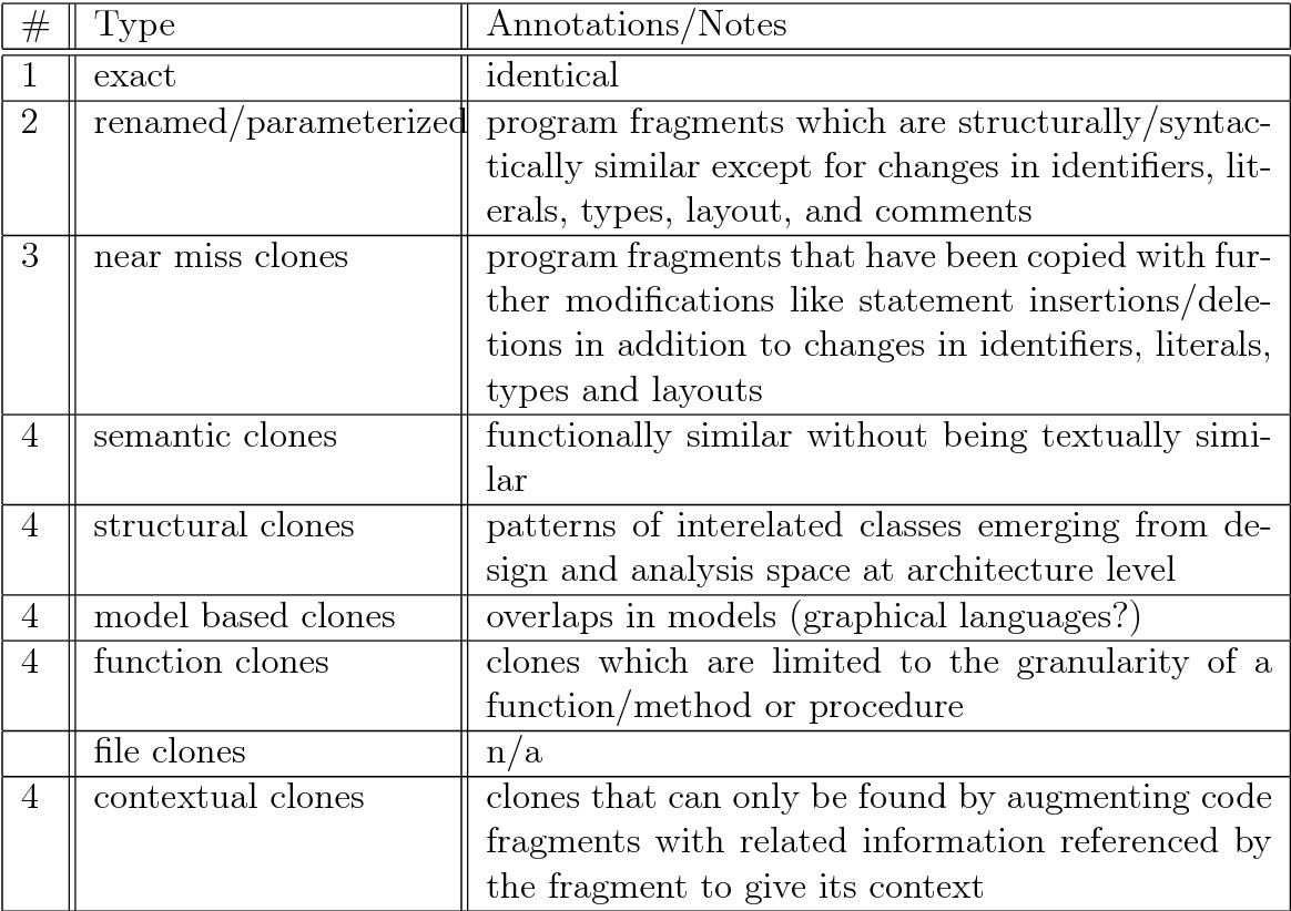 PDF] A Similarity Ranking of Python Programs - Semantic Scholar