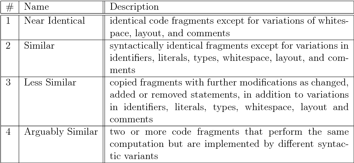 PDF] A Similarity Ranking of Python Programs - Semantic Scholar