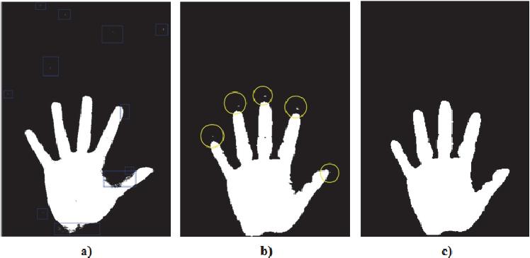 PDF] Biometric Human Identification of Hand Geometry