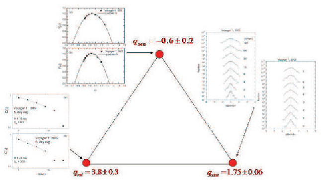 PDF] Nonextensive statistical mechanics: Applications to