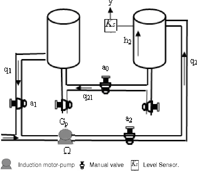 PDF] Sliding mode application in speed control of an induction ...