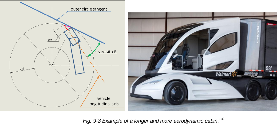 PDF] Greening and safety assurance of future modular road vehicles ...