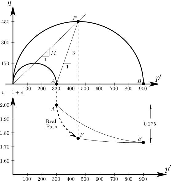 figure C.9