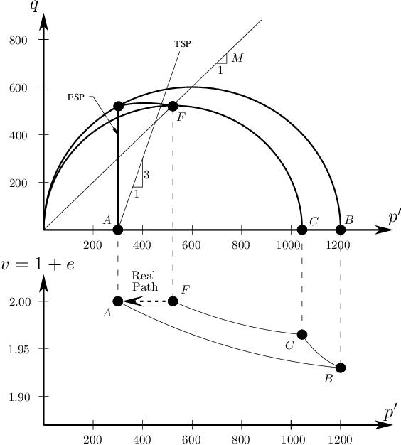 figure C.12