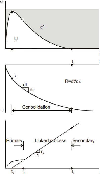 figure C.13