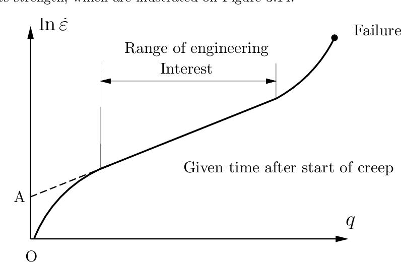 figure 2-18