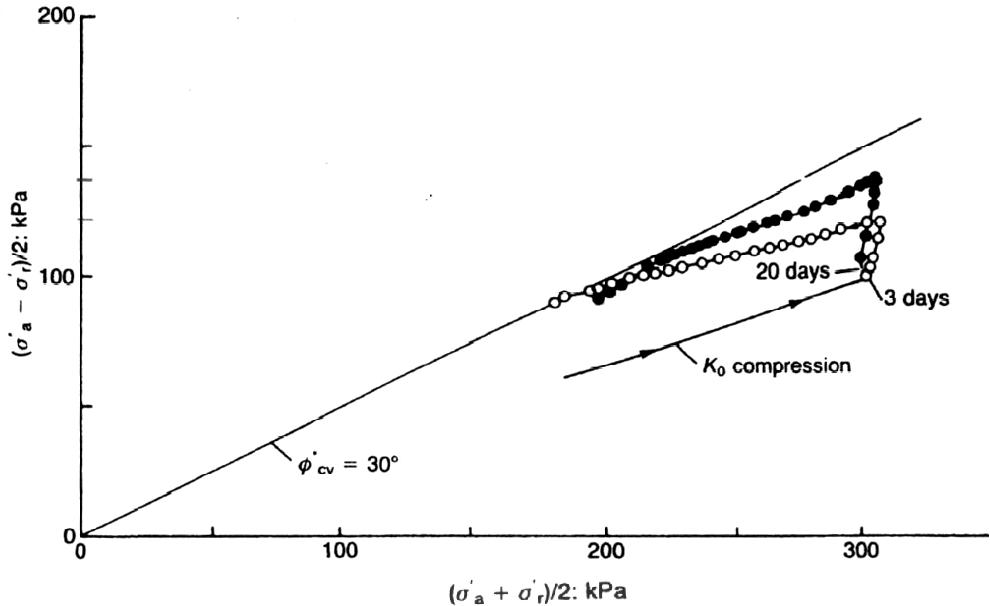 figure 2-44