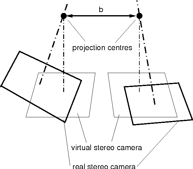 Figure 3 from Fish-Eye-Stereo Calibration and Epipolar
