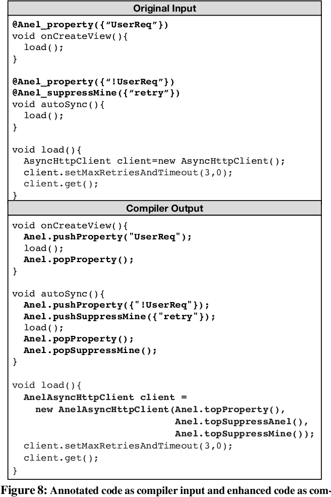 ANEL: Robust Mobile Network Programming Using a Declarative