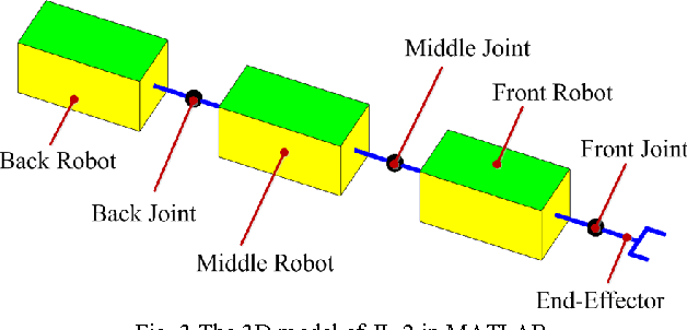 Figure 3 from Trajectory planning for a reconfigurable