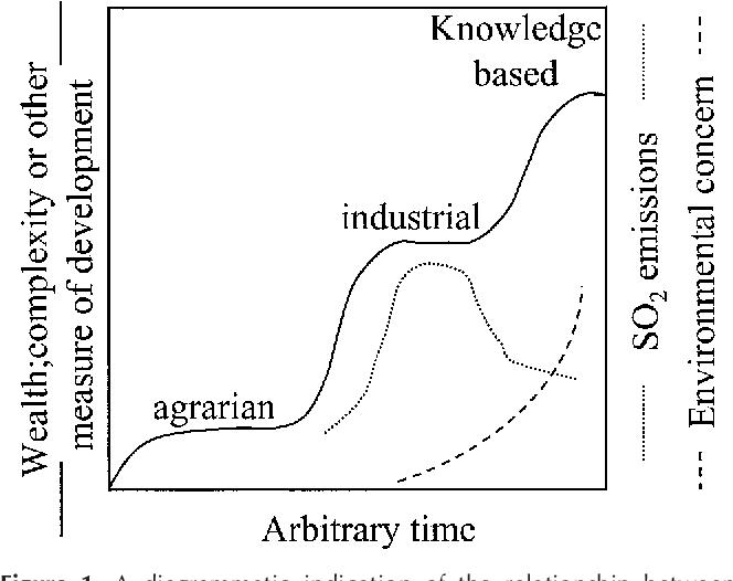 Etapų grafikas