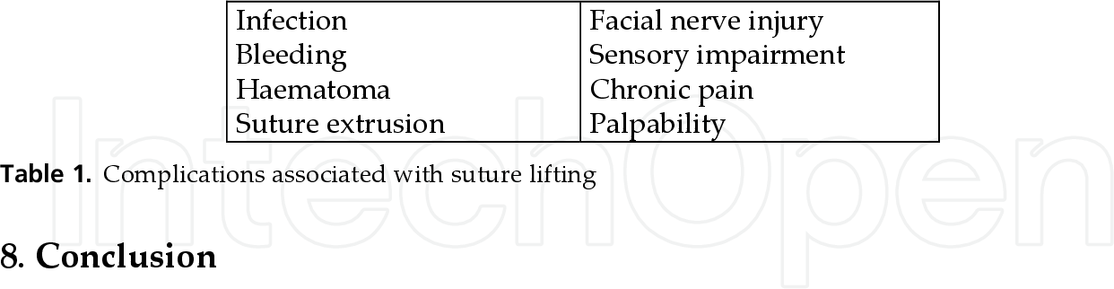 PDF] Minimally Invasive Face and Neck Lift Using Silhouette