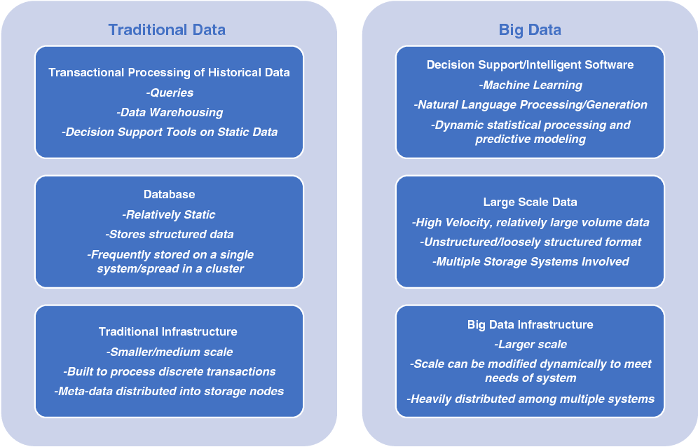 Figure 2 from Reinventing Radiology: Big Data and the Future