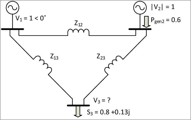 grids schema electrique