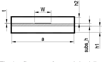 Figure 5 from Circularly polarized aperture coupled stacked