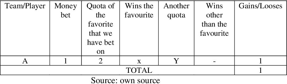 sports betting mathematical models in economics