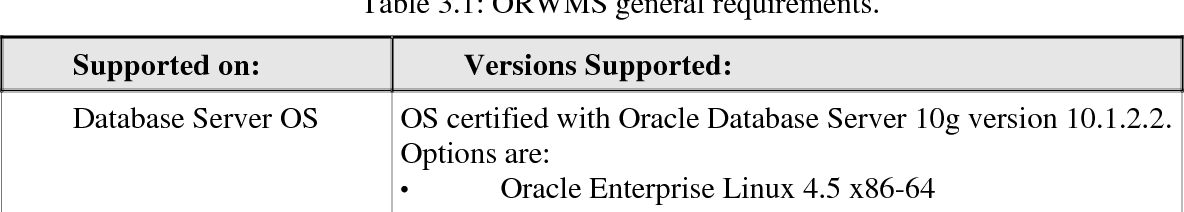 PDF] Oracle Warehouse Management System - Security