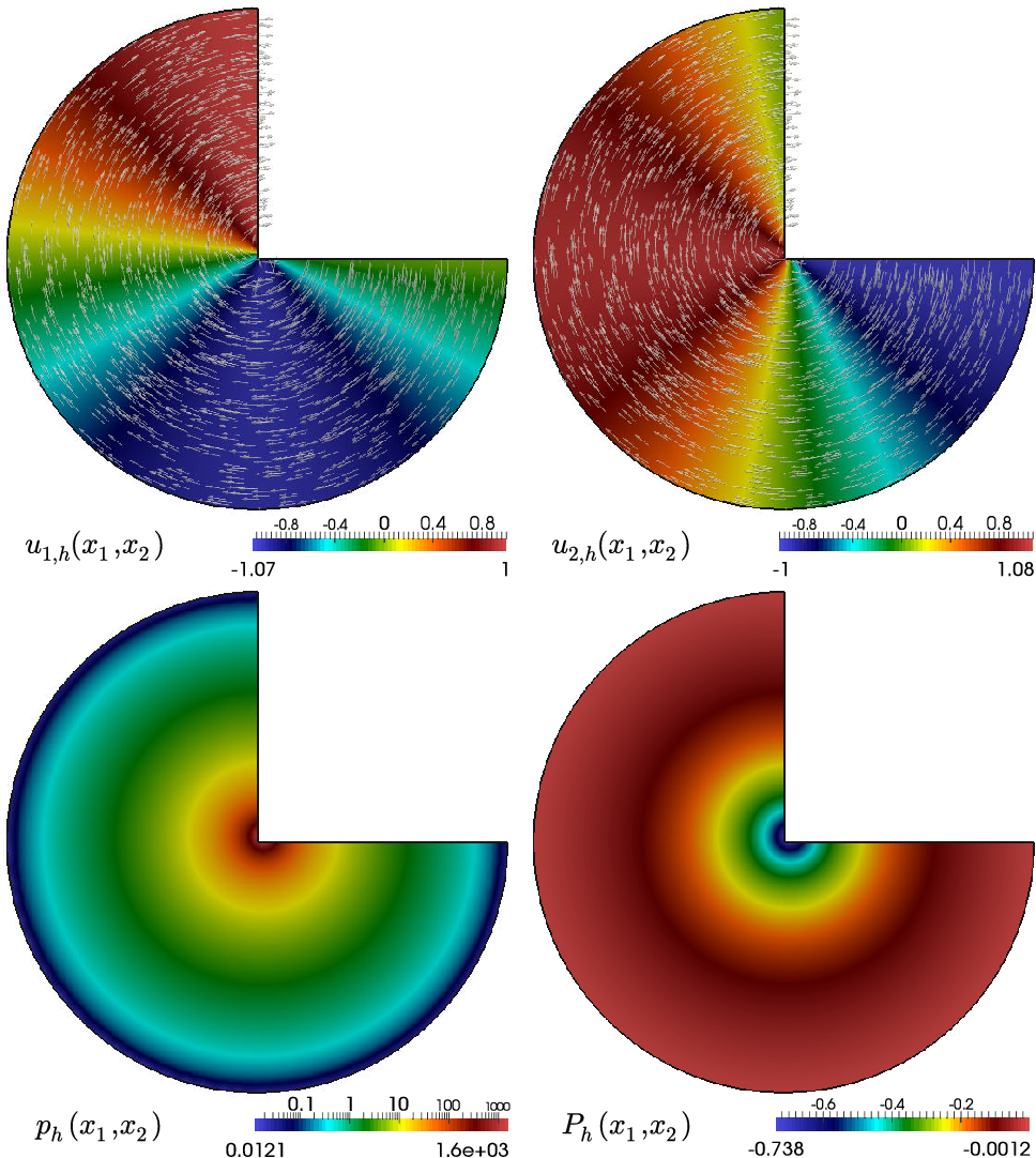 Figure 6 4 from A mixed finite element method for Darcy's