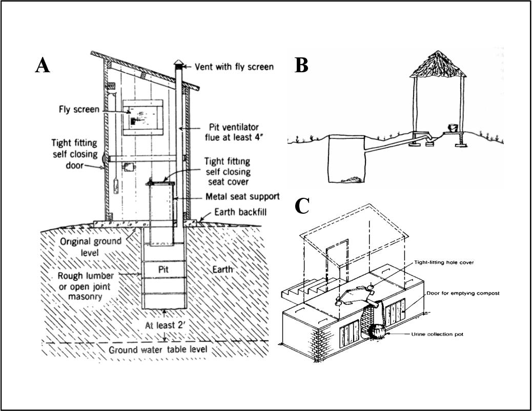 PDF] The Green Latrine: Development of a Large Scale