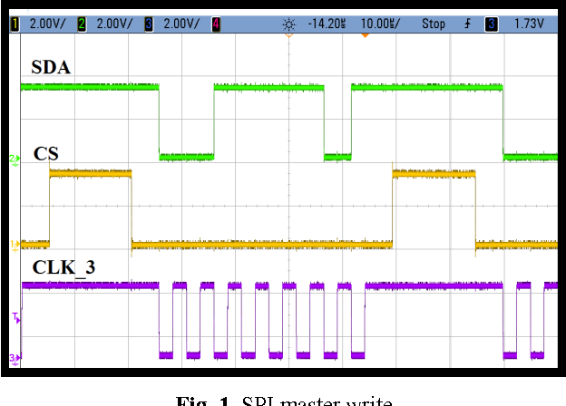 Figure 1 from Implementation of the communication protocols