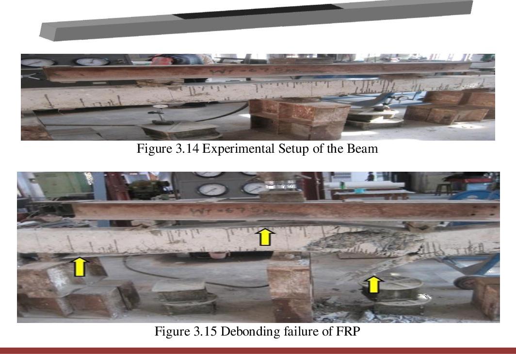 PDF] Strengthening Of RC Beam Using FRP Sheet - Semantic Scholar