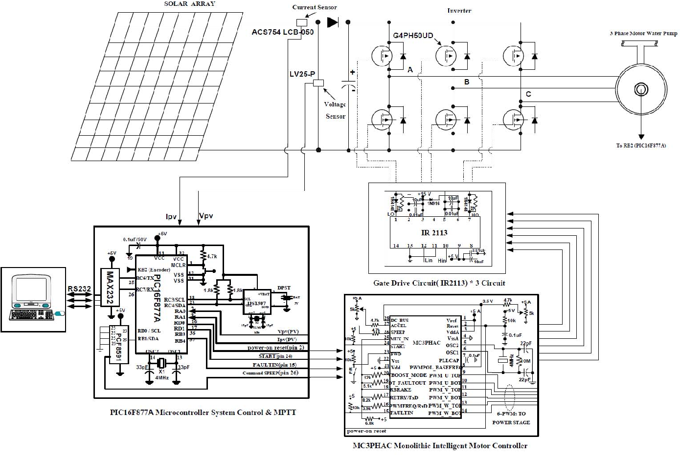Figure 3 From The Simple Embedded System For Three Phase Solar Motor Pump Using Volt Hertz Maximum Power Point Tracking Technique Semantic Scholar