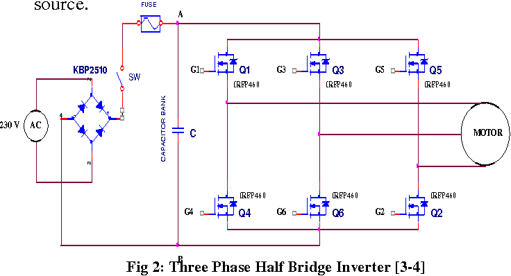 PDF] Implementation and Comparative study of Three Phase Induction ...