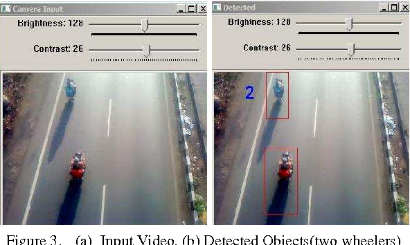 Figure 3 from Moving Vehicle Detection for Measuring Traffic